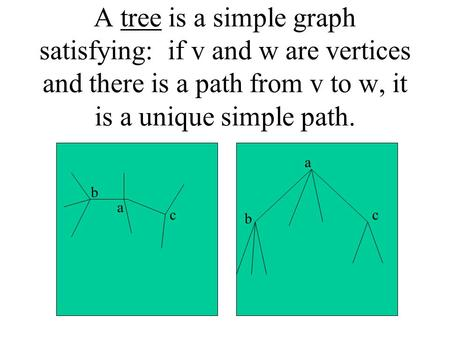 A tree is a simple graph satisfying: if v and w are vertices and there is a path from v to w, it is a unique simple path. a b c a b c.