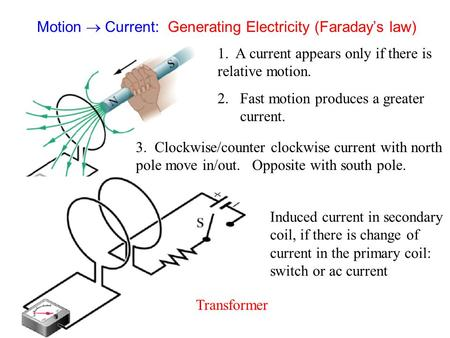Motion  Current: Generating Electricity (Faraday's law)