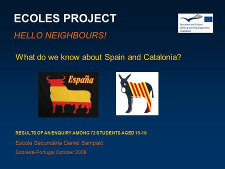 ECOLES PROJECT HELLO NEIGHBOURS! What do we know about Spain and Catalonia? RESULTS OF AN ENQUIRY AMONG 72 STUDENTS AGED 15-19 Escola Secundária Daniel.