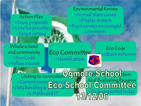 Eco Committee Identification Eco Code Feedback welcome Monitoring Action And Evaluating Progress Annual To be presented today Linking to curriculum Current.