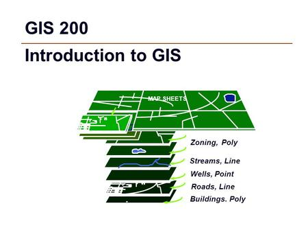 GIS 200 Introduction to GIS Buildings. Poly Streams, Line Wells, Point Roads, Line Zoning,Poly MAP SHEETS.