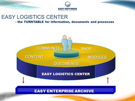 EASY LOGISTICS CENTER - the TURNTABLE for information, documents and processes EASY LOGISTICS CENTER DOCUMENTS SHOP CONTENT COMMUNITY MODULES EASY ENTERPRISE.
