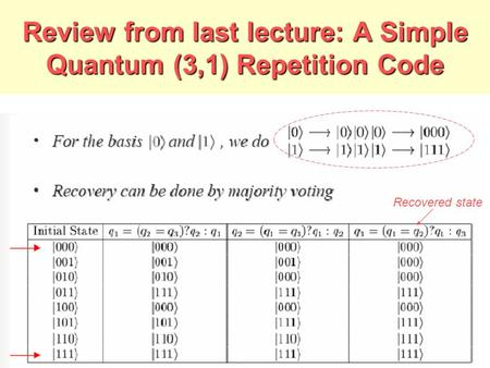 Review from last lecture: A Simple Quantum (3,1) Repetition Code
