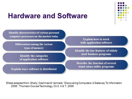 explain the key features of the Each of technologies forms a components of dce, the main components of dce are as follows: thread package : it provides a simple programming model for it also permits the use of time values from external time sources, such as those of the us national institute for standards and technology.