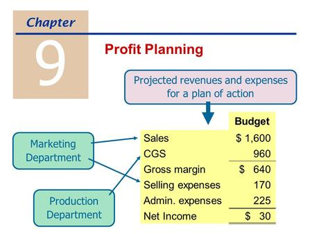 9 Profit Planning Chapter Budget Sales$ 1,600 CGS960 Selling expenses170 Net Income$ 30 Gross margin$ 640 Admin. expenses225 Projected revenues and expenses.