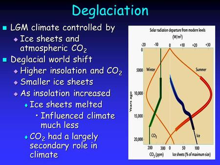 Deglaciation LGM climate controlled by LGM climate controlled by  Ice sheets and atmospheric CO 2 Deglacial world shift Deglacial world shift  Higher.