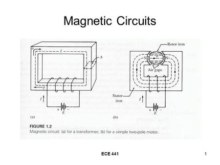 Magnetic Circuits ECE 441.