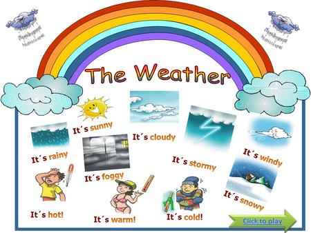 The Weather It´s sunny It´s cloudy It´s rainy It´s windy It´s stormy