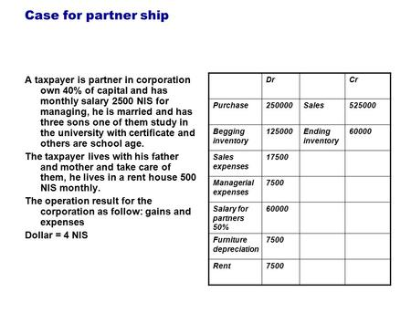 Case for partner ship A taxpayer is partner in corporation own 40% of capital and has monthly salary 2500 NIS for managing, he is married and has three.