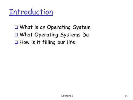 Introduction  What is an Operating System  What Operating Systems Do  How is it filling our life 1-1 Lecture 1.
