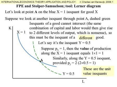 INTERNATIONAL ECONOMICS: THEORY, APPLICATION, AND POLICY;  Charles van Marrewijk, 2006; 1 FPE and Stolper-Samuelson; tool: Lerner diagram Let's look at.