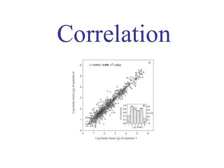 Correlation. Two variables: Which test? X Y Contingency analysis t-test Logistic regression Correlation Regression.