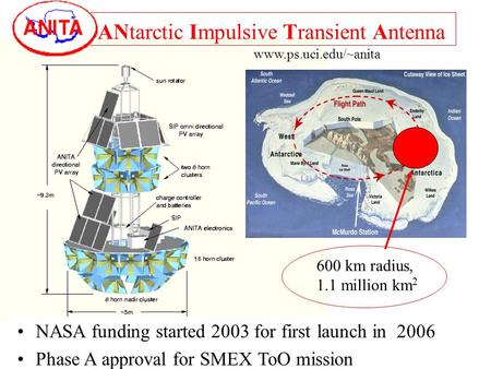 ANtarctic Impulsive Transient Antenna NASA funding started 2003 for first launch in 2006 Phase A approval for SMEX ToO mission 600 km radius, 1.1 million.