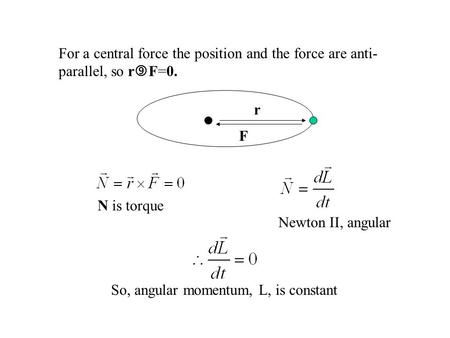 R F For a central force the position and the force are anti- parallel, so r  F=0. So, angular momentum, L, is constant N is torque Newton II, angular.