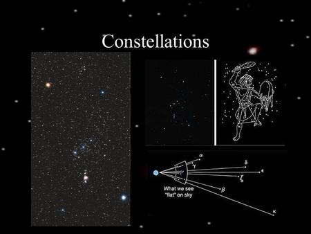 Constellations. Celestial Sphere Our Point of View.