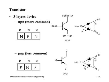 Department of Information Engineering286 Transistor 3-layers device –npn (more common) –pnp (less common) N P N e b c P N P e b c.