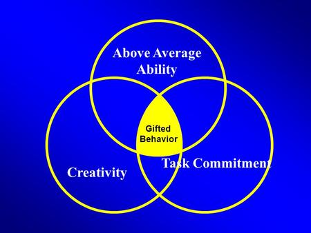 Above Average Ability Creativity Task Commitment
