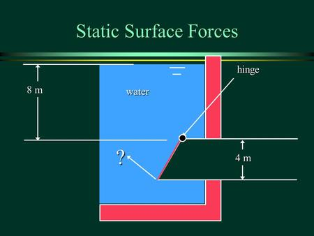 Static Surface Forces hinge water ? 8 m 4 m . Static Surface Forces ä Forces on plane areas ä Forces on curved surfaces ä Buoyant force ä Stability submerged.