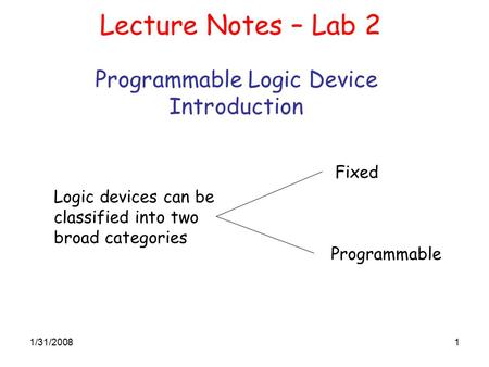 1/31/20081 Logic devices can be classified into two broad categories Fixed Programmable Programmable Logic Device Introduction Lecture Notes – Lab 2.
