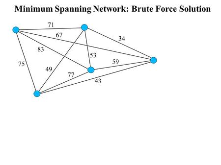 Minimum Spanning Network: Brute Force Solution 34 43 49 53 59 67 71 75 77 83.