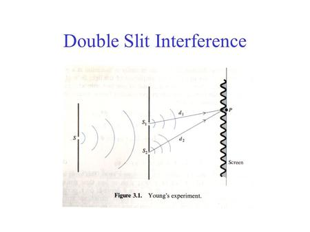 "Double Slit Interference. Intensity of Double Slit E= E 1 + E 2 I= E 2 = E 1 2 + E 2 2 + 2 E 1 E 2 = I 1 + I 2 + ""interference"""
