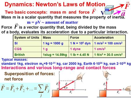 Dynamics: Newton's Laws of Motion Two basic concepts: mass m and force Mass m is a scalar quantity that measures the property of inertia. m = ρ V ~ amount.