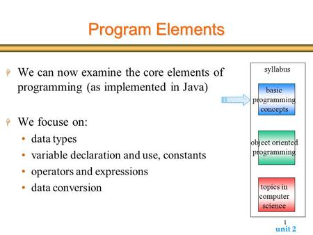 Program Elements We can now examine the core elements of programming (as implemented in Java) We focuse on: data types variable declaration and use, constants.