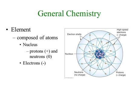 General Chemistry Element –composed of atoms Nucleus –protons (+) and neutrons (0) Electrons (-)