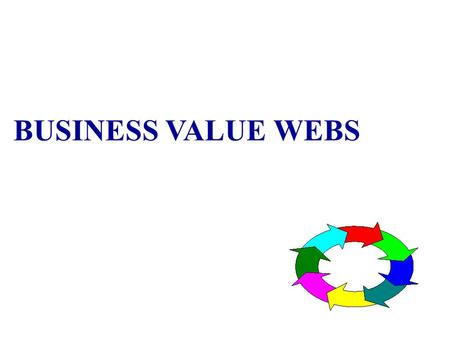 BUSINESS VALUE WEBS. EVOLUTION FROM VALUE CHAINS TO VALUE WEBS.