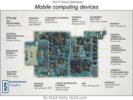VCE IT Theory Slideshows Mobile computing devices By Mark Kelly, Vceit.com iPhone.
