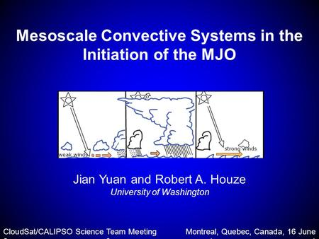 Mesoscale Convective Systems in the Initiation of the MJO Jian Yuan and Robert A. Houze University of Washington CloudSat/CALIPSO Science Team Meeting.