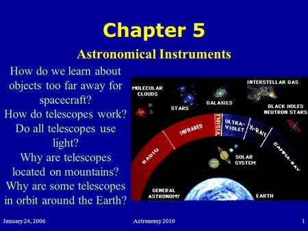 January 24, 2006Astronomy 20101 Chapter 5 Astronomical Instruments How do we learn about objects too far away for spacecraft? How do telescopes work? Do.