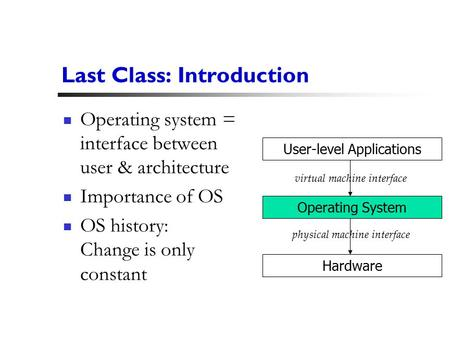 1 Last Class: Introduction Operating system = interface between user & architecture Importance of OS OS history: Change is only constant User-level Applications.
