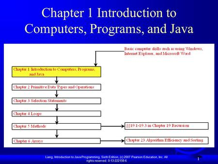 Liang, Introduction to Java Programming, Sixth Edition, (<strong>c</strong>) 2007 Pearson Education, Inc. All rights reserved. 0-13-222158-6 1 Chapter 1 Introduction to.