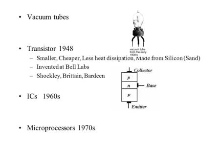 Vacuum tubes Transistor 1948 –Smaller, Cheaper, Less heat dissipation, Made from Silicon (Sand) –Invented at Bell Labs –Shockley, Brittain, Bardeen ICs.