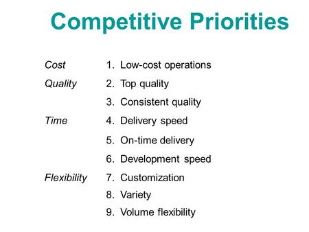 Competitive Priorities Cost1. Low-cost operations Quality2. Top quality 3. Consistent quality Time4. Delivery speed 5. On-time delivery 6. Development.