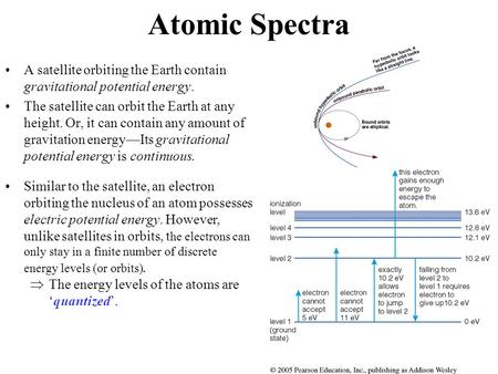 Atomic Spectra A satellite orbiting the Earth contain gravitational potential energy. The satellite can orbit the Earth at any height. Or, it can contain.