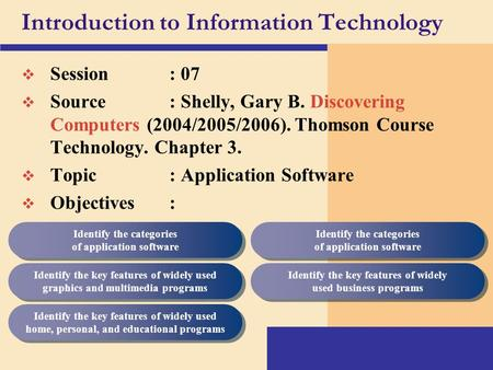 Introduction to Information Technology v Session : 07 v Source : Shelly, Gary B. Discovering Computers (2004/2005/2006). Thomson Course Technology. Chapter.