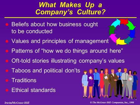 1 © The McGraw-Hill Companies, Inc., 1998 Irwin/McGraw-Hill What Makes Up a Company's Culture? l Beliefs about how business ought to be conducted l Values.