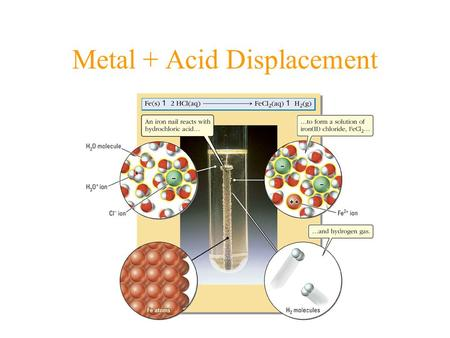 Metal + Acid Displacement. Activity Series of Metals.
