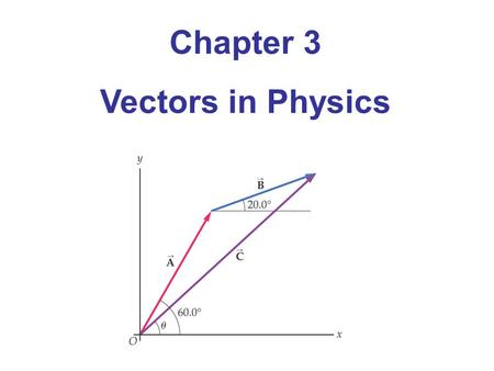Chapter 3 Vectors in Physics.