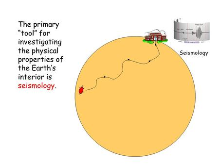 "The primary ""tool"" for investigating the physical properties of the Earth's interior is seismology. Seismology."