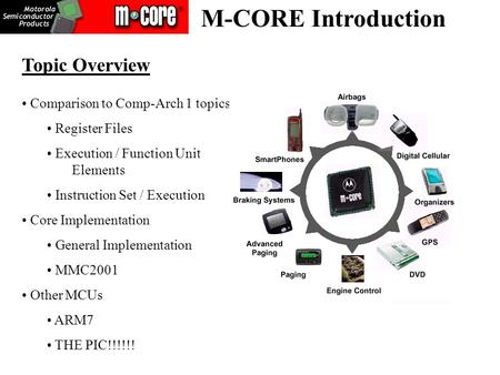 M-CORE Introduction Topic Overview Comparison to Comp-Arch 1 topics Register Files Execution / Function Unit Elements Instruction Set / Execution Core.