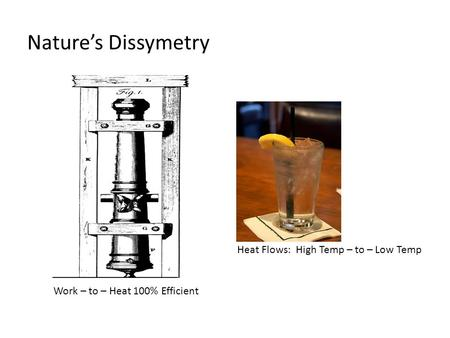 Nature's Dissymetry Work – to – Heat 100% Efficient Heat Flows: High Temp – to – Low Temp.