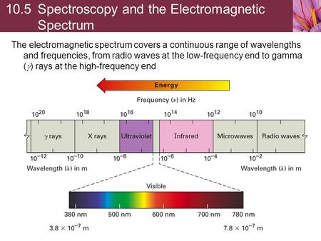 The electromagnetic spectrum covers a continuous range of wavelengths and frequencies, from radio waves at the low-frequency end to gamma (  ) rays at.