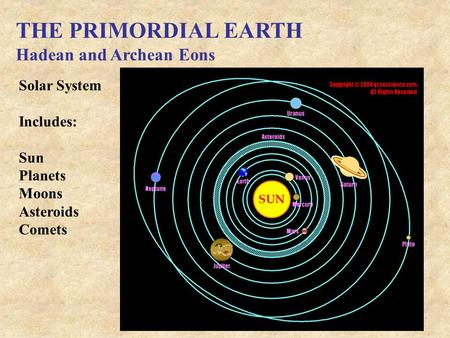 THE PRIMORDIAL EARTH Hadean and Archean Eons Solar System Includes: Sun Planets Moons Asteroids Comets.