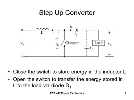 ECE 442 Power Electronics1 Step Up Converter Close the switch to store energy in the inductor L Open the switch to transfer the energy stored in L to the.