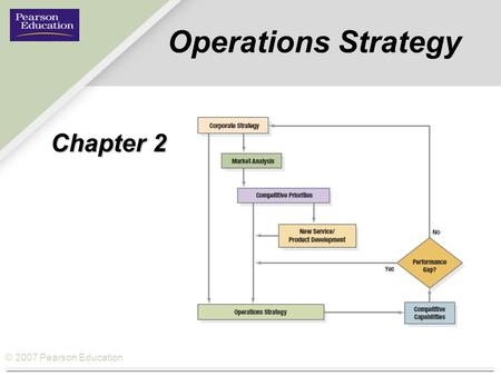 Operations Strategy Chapter 2.