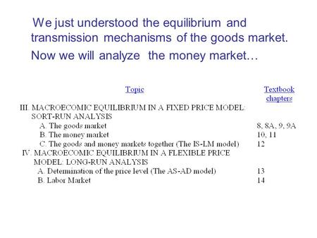 We just understood the equilibrium and transmission mechanisms of the goods market. Now we will analyze the money market…