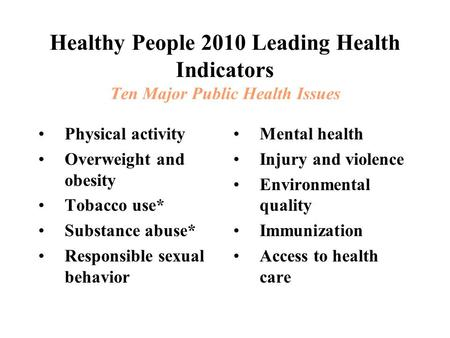 Healthy People 2010 Leading Health Indicators Ten Major Public Health Issues Physical activity Overweight and obesity Tobacco use* Substance abuse* Responsible.